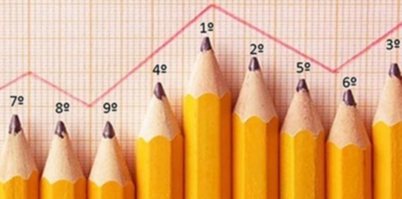 Os 10 países com a melhor Educação do Mundo